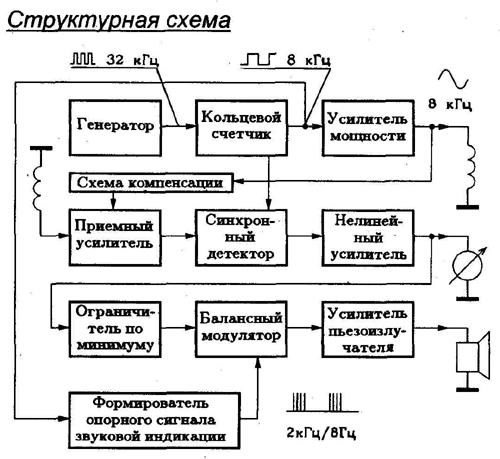 Схема включения семисегментных индикаторов