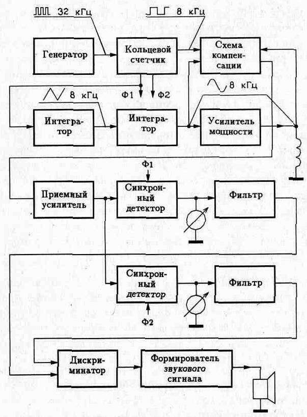 Посмотреть схема предохранителей шевроле авео