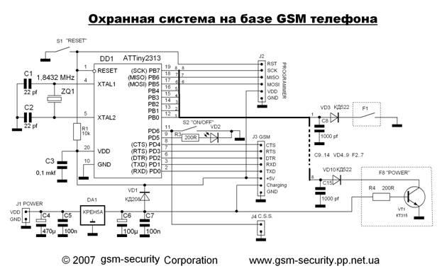 Gsm сигнализация схема