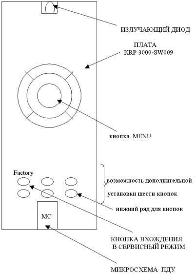 Рекорд 51тц5169 схема